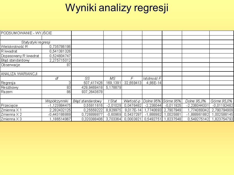 Statystyki analizy regresji Narzędzie analityczne Regresja dokonuje analizy regresji liniowej, stosując metodę najmniejszych kwadratów w celu wyznaczenia przebiegu linii w zbiorze zaobserwowanych wartości.