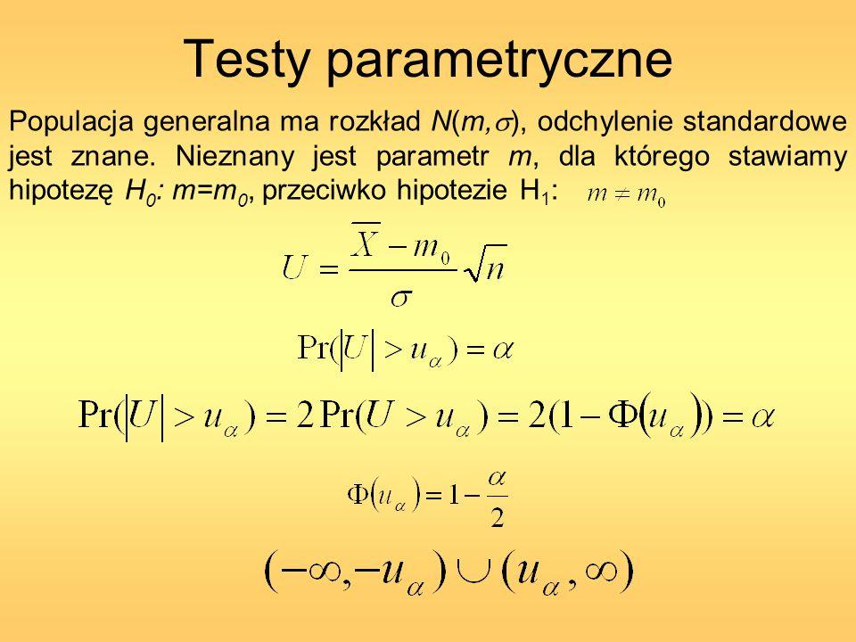 Testy parametryczne Populacja generalna ma rozkład N(m, ), odchylenie standardowe jest znane. Nieznany jest parametr m, dla którego stawiamy hipotezę