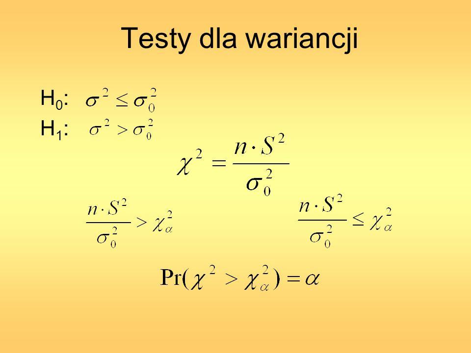 Testy dla wariancji H0:H1:H0:H1: