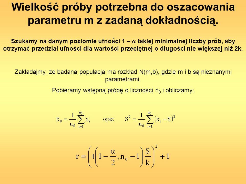 Wielkość próby potrzebna do oszacowania parametru m z zadaną dokładnością. Szukamy na danym poziomie ufności 1 – takiej minimalnej liczby prób, aby ot