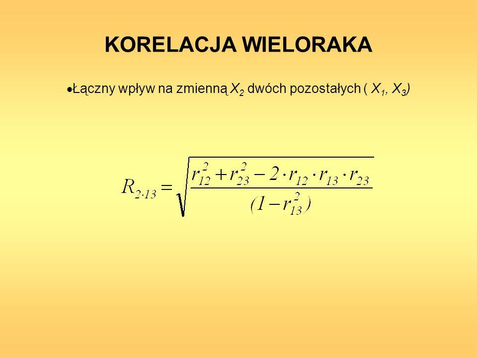 KORELACJA WIELORAKA Łączny wpływ na zmienną X 2 dwóch pozostałych ( X 1, X 3 )