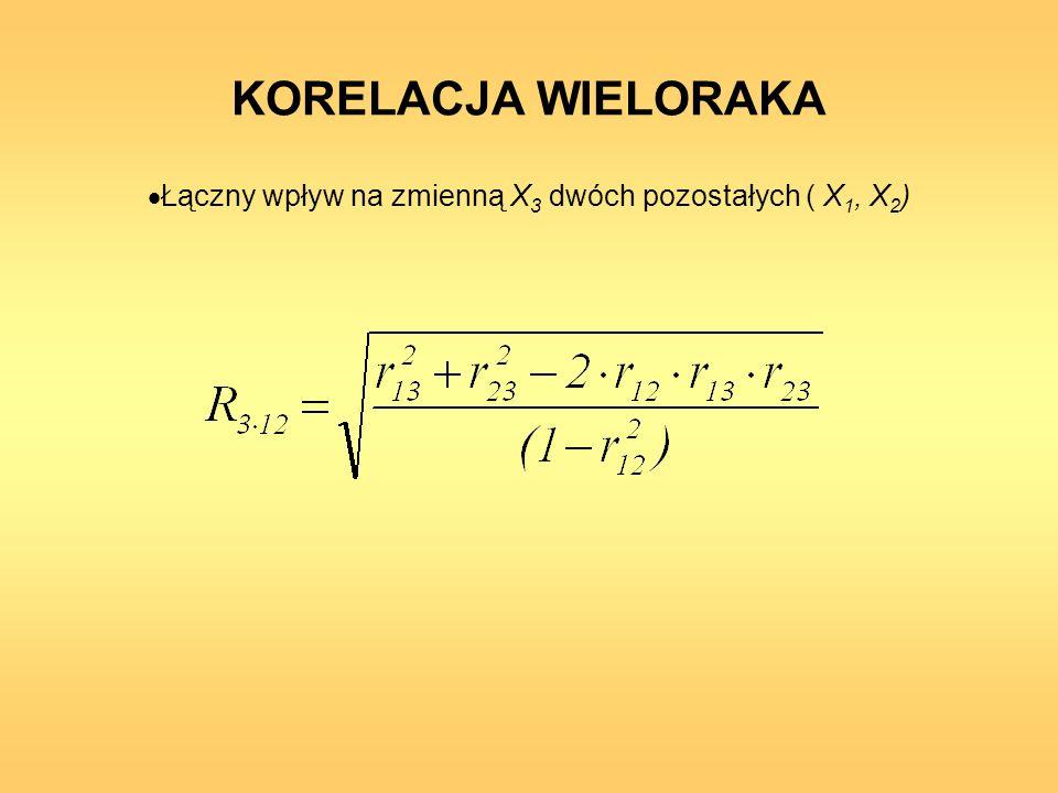 KORELACJA WIELORAKA Łączny wpływ na zmienną X 3 dwóch pozostałych ( X 1, X 2 )
