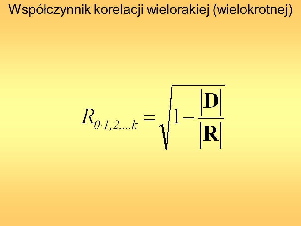 Współczynnik korelacji wielorakiej (wielokrotnej)