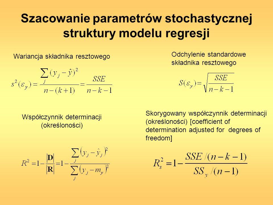 Szacowanie parametrów stochastycznej struktury modelu regresji Wariancja składnika resztowego Odchylenie standardowe składnika resztowego Współczynnik