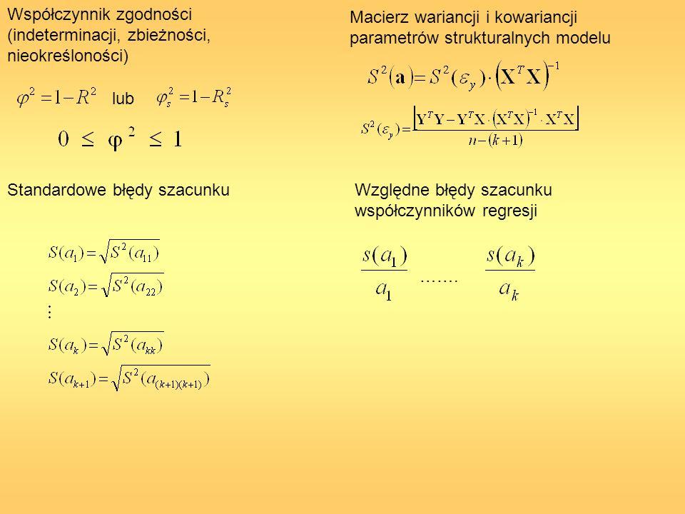 Współczynnik zgodności (indeterminacji, zbieżności, nieokreśloności) Macierz wariancji i kowariancji parametrów strukturalnych modelu Standardowe błęd