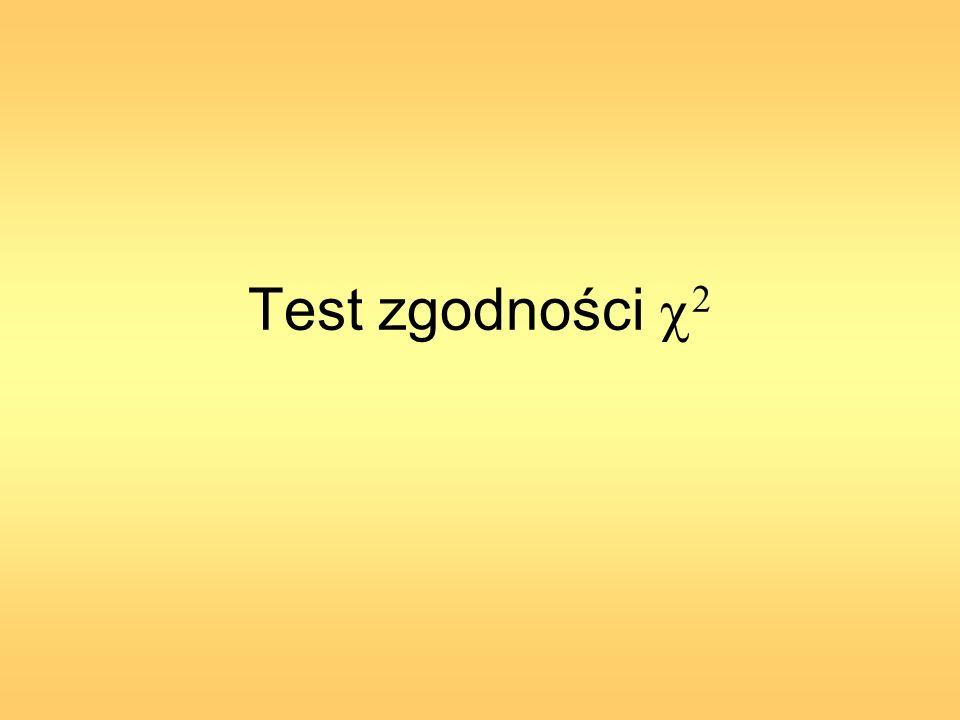 Test zgodności