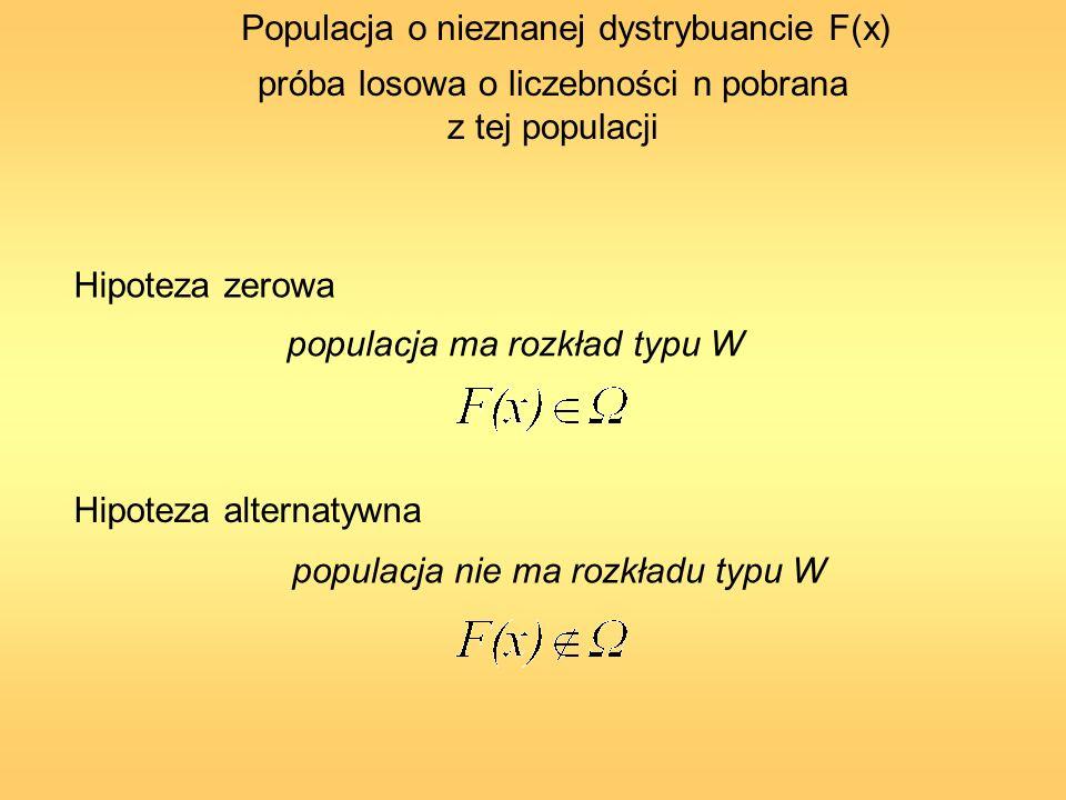 Populacja o nieznanej dystrybuancie F(x) próba losowa o liczebności n pobrana z tej populacji Hipoteza zerowa Hipoteza alternatywna populacja ma rozkł