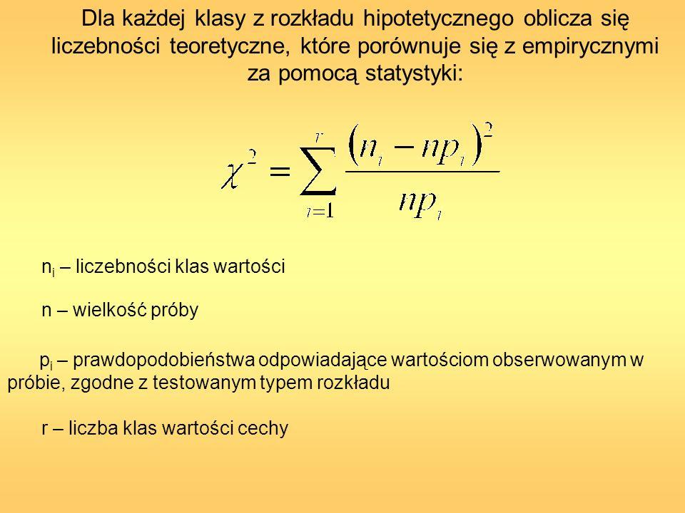 Dla każdej klasy z rozkładu hipotetycznego oblicza się liczebności teoretyczne, które porównuje się z empirycznymi za pomocą statystyki: n i – liczebn