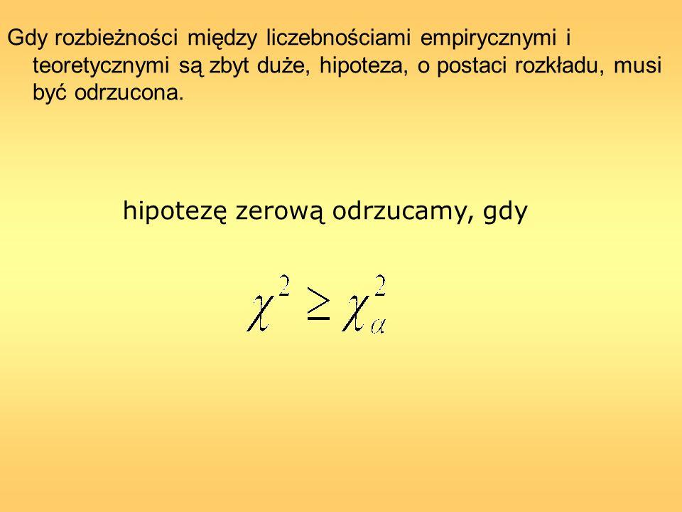 Gdy rozbieżności między liczebnościami empirycznymi i teoretycznymi są zbyt duże, hipoteza, o postaci rozkładu, musi być odrzucona. hipotezę zerową od