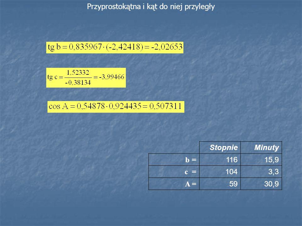 Przyprostokątna i kąt do niej przyległy StopnieMinuty b = 11615,9 c = 1043,3 A = 5930,9