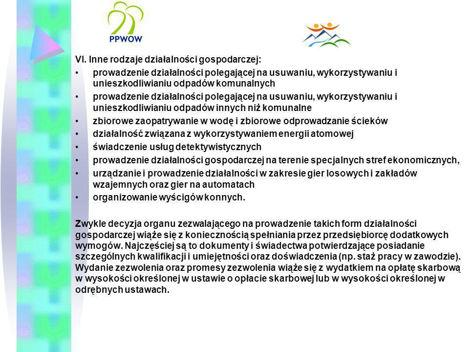 VI. Inne rodzaje działalności gospodarczej: prowadzenie działalności polegającej na usuwaniu, wykorzystywaniu i unieszkodliwianiu odpadów komunalnych