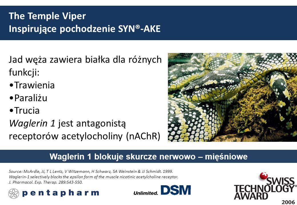 Jad węża zawiera białka dla różnych funkcji: Trawienia Paraliżu Trucia Waglerin 1 jest antagonistą receptorów acetylocholiny (nAChR) Waglerin 1 blokuj