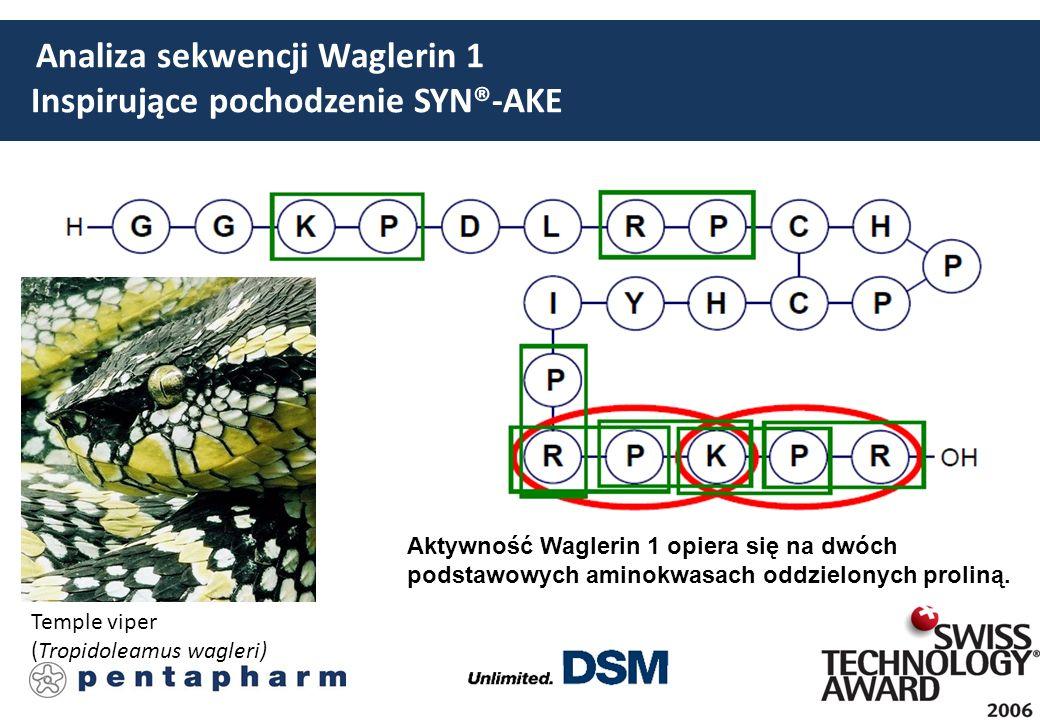 Temple viper (Tropidoleamus wagleri) Aktywność Waglerin 1 opiera się na dwóch podstawowych aminokwasach oddzielonych proliną. Analiza sekwencji Wagler