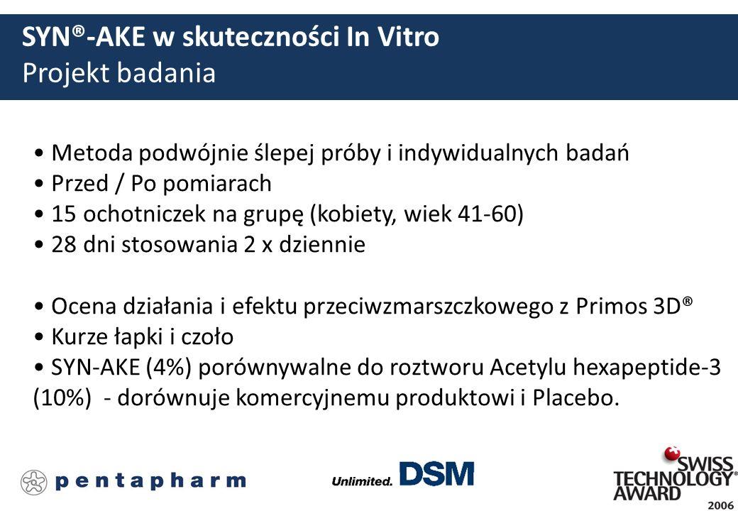 SYN®-AKE w skuteczności In Vitro Projekt badania Metoda podwójnie ślepej próby i indywidualnych badań Przed / Po pomiarach 15 ochotniczek na grupę (ko