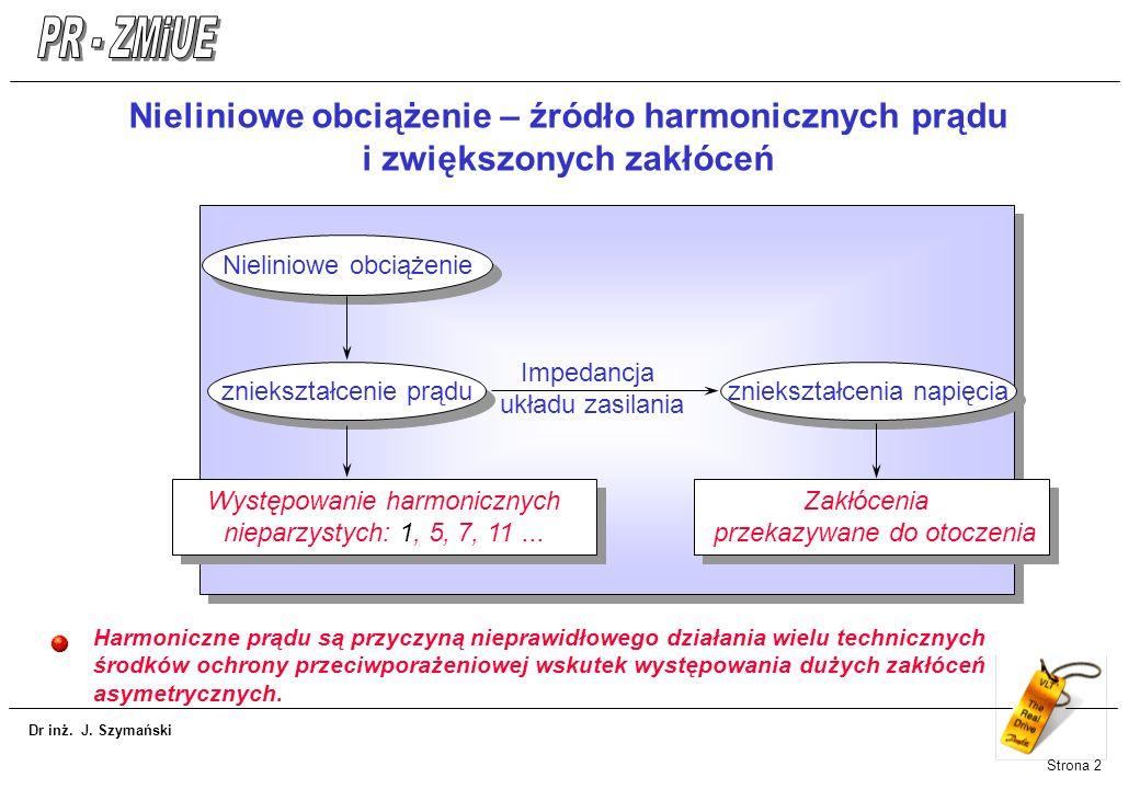 Dr inż. J. Szymański Strona 2 Nieliniowe obciążenie – źródło harmonicznych prądu i zwiększonych zakłóceń Nieliniowe obciążenie zniekształcenie prądu z