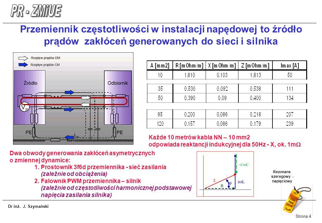 Dr inż. J. Szymański Strona 4 Przemiennik częstotliwości w instalacji napędowej to źródło prądów zakłóceń generowanych do sieci i silnika Każde 10 met