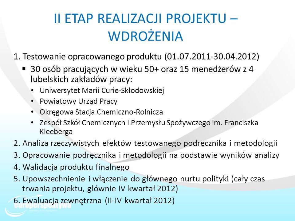 II ETAP REALIZACJI PROJEKTU – WDROŻENIA 1. Testowanie opracowanego produktu (01.07.2011-30.04.2012) 30 osób pracujących w wieku 50+ oraz 15 menedżerów