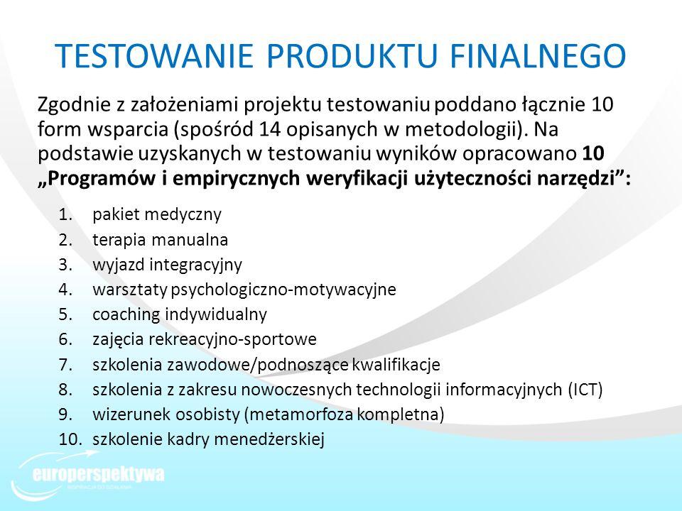 TESTOWANIE PRODUKTU FINALNEGO Zgodnie z założeniami projektu testowaniu poddano łącznie 10 form wsparcia (spośród 14 opisanych w metodologii). Na pods