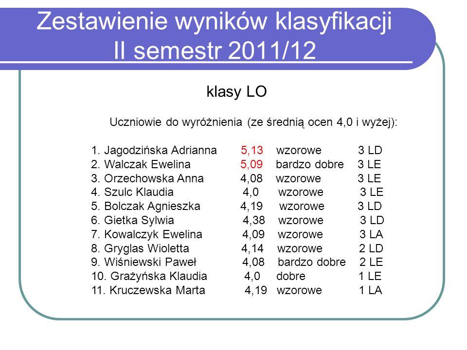 Zestawienie wyników klasyfikacji II semestr 2011/12 klasy LO Uczniowie do wyróżnienia (ze średnią ocen 4,0 i wyżej): 1. Jagodzińska Adrianna 5,13 wzor