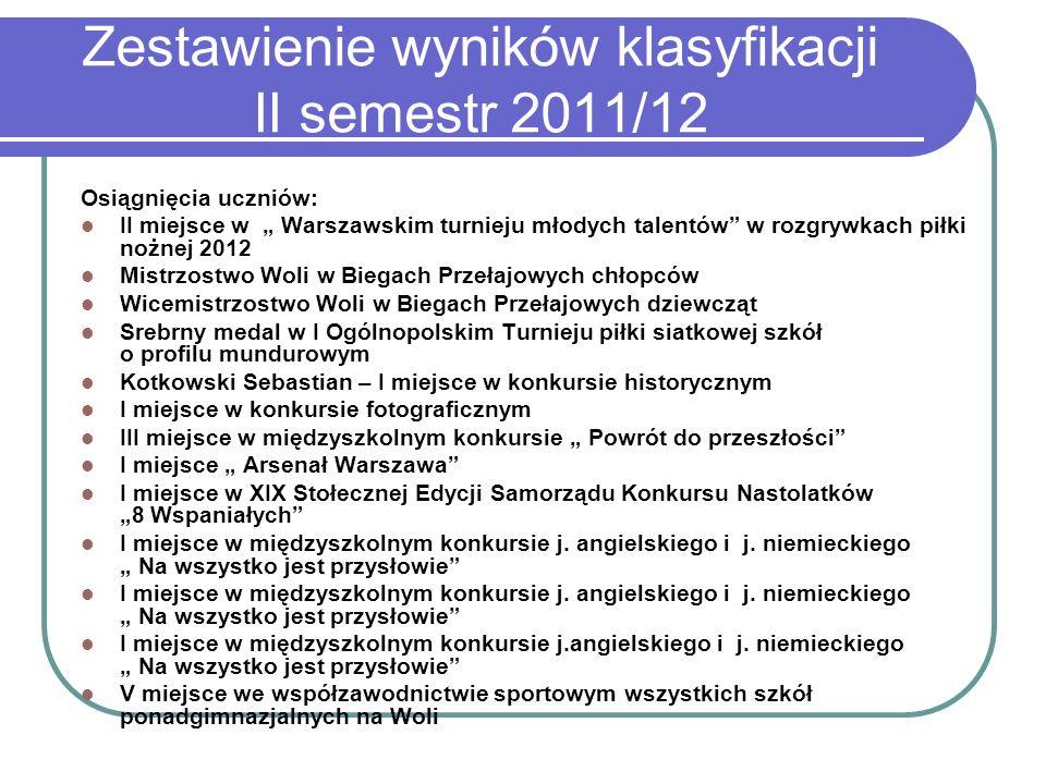 Zestawienie wyników klasyfikacji II semestr 2011/12 Osiągnięcia uczniów: II miejsce w Warszawskim turnieju młodych talentów w rozgrywkach piłki nożnej