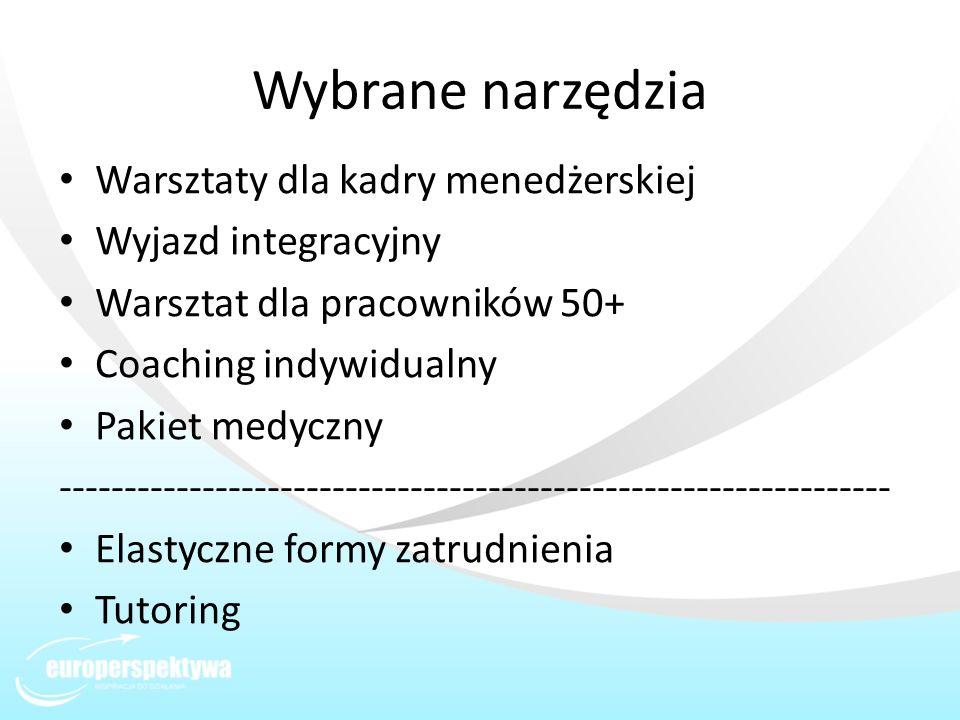 Wybrane narzędzia Warsztaty dla kadry menedżerskiej Wyjazd integracyjny Warsztat dla pracowników 50+ Coaching indywidualny Pakiet medyczny -----------