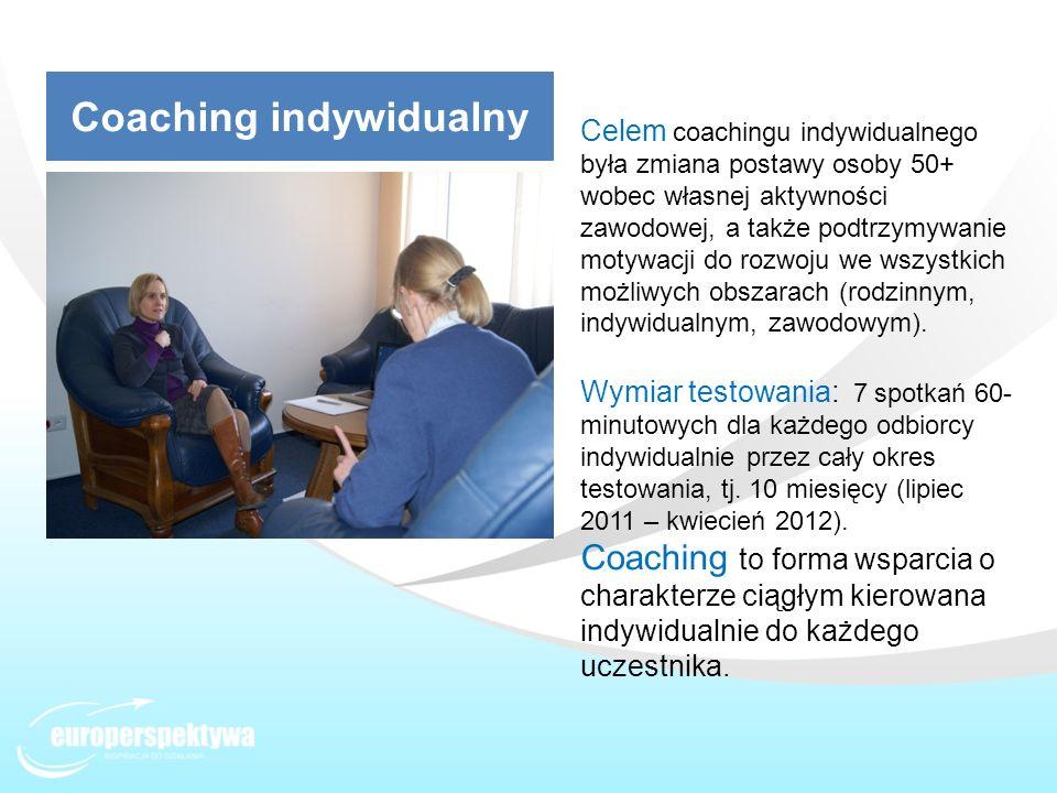 Coaching indywidualny Celem coachingu indywidualnego była zmiana postawy osoby 50+ wobec własnej aktywności zawodowej, a także podtrzymywanie motywacj
