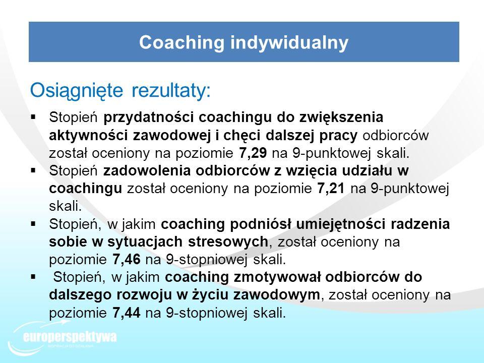 Coaching indywidualny Osiągnięte rezultaty: Stopień przydatności coachingu do zwiększenia aktywności zawodowej i chęci dalszej pracy odbiorców został