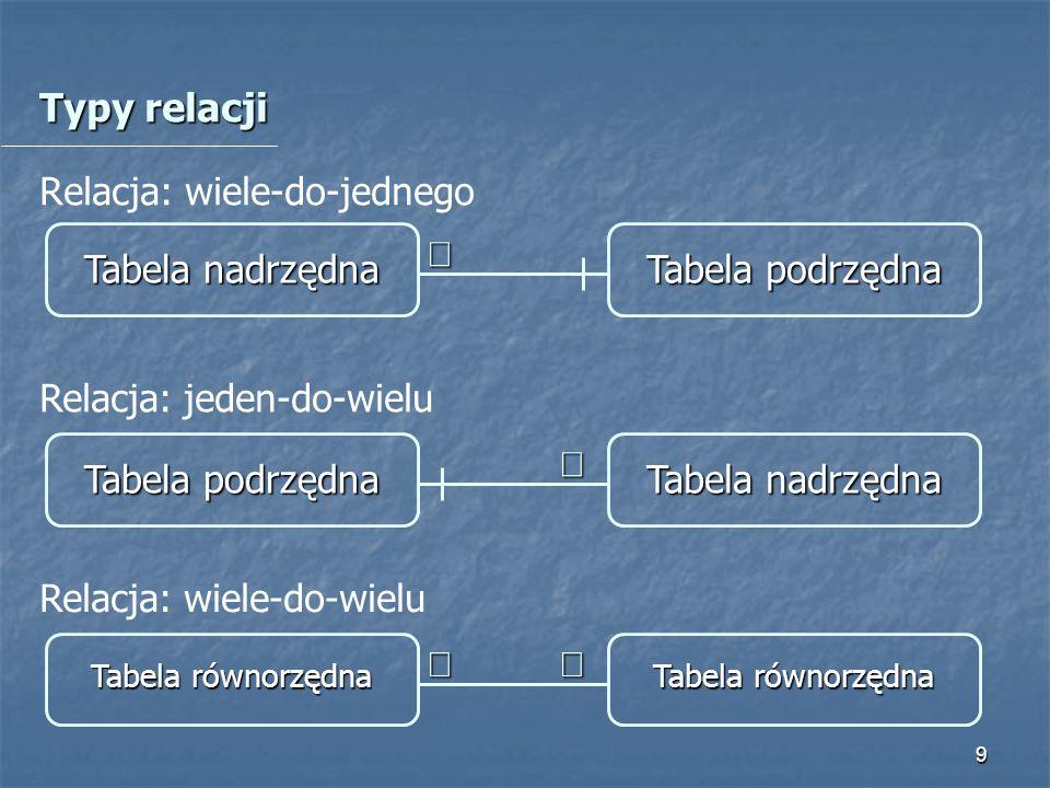 10 Tematy projektów do realizacji Zadanie 1.