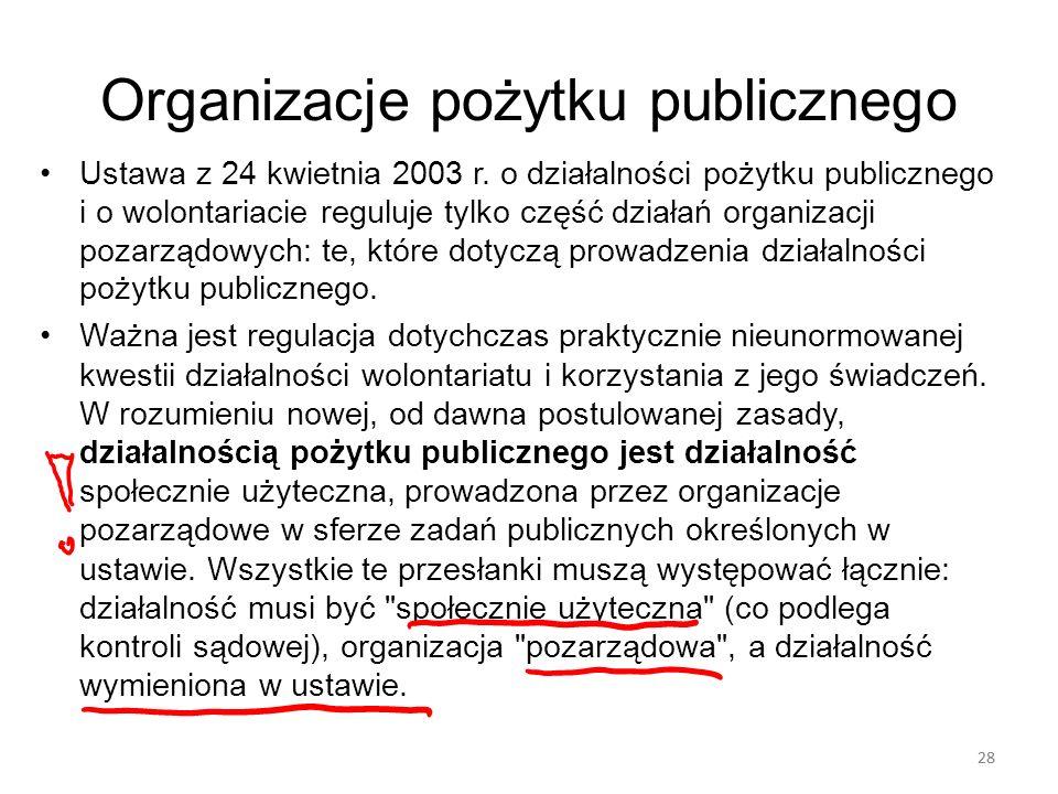 28 Organizacje pożytku publicznego Ustawa z 24 kwietnia 2003 r. o działalności pożytku publicznego i o wolontariacie reguluje tylko część działań orga