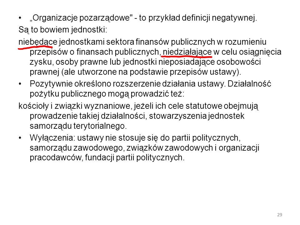 29 Organizacje pozarządowe
