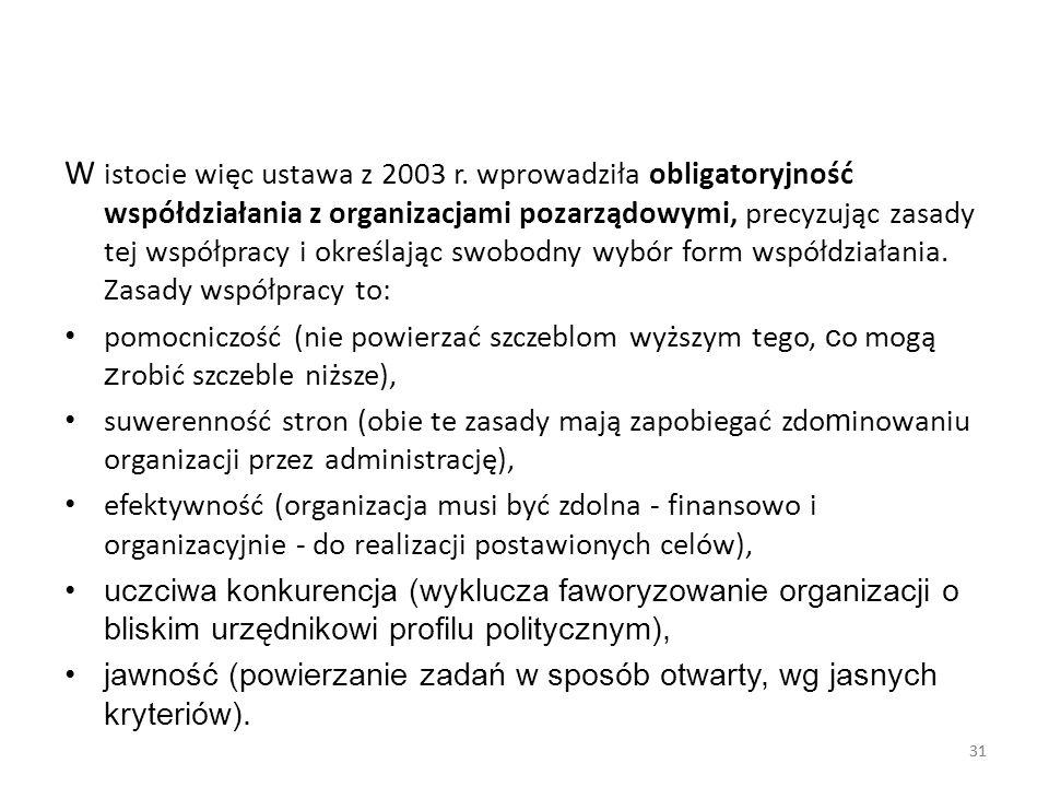 31 W istocie więc ustawa z 2003 r. wprowadziła obligatoryjność współdziałania z organizacjami pozarządowymi, precyzując zasady tej współpracy i określ