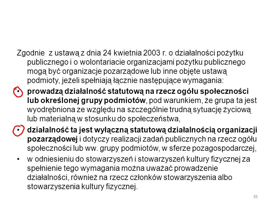 35 Zgodnie z ustawą z dnia 24 kwietnia 2003 r. o działalności pożytku publicznego i o wolontariacie organizacjami pożytku publicznego mogą być organiz