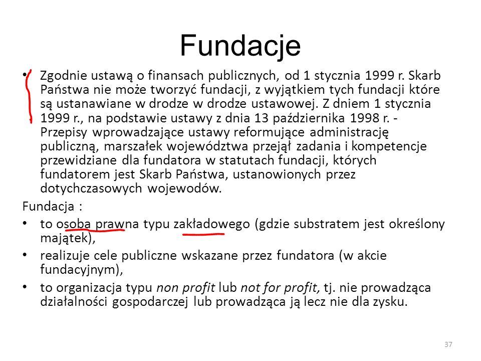 37 Fundacje Zgodnie ustawą o finansach publicznych, od 1 stycznia 1999 r. Skarb Państwa nie może tworzyć fundacji, z wyjątkiem tych fundacji które są