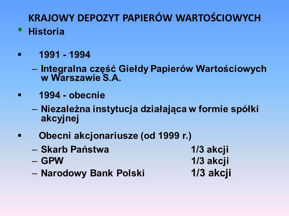 KRAJOWY DEPOZYT PAPIERÓW WARTOŚCIOWYCH Historia 1991 - 1994 –Integralna część Giełdy Papierów Wartościowych w Warszawie S.A. 1994 - obecnie –Niezależn