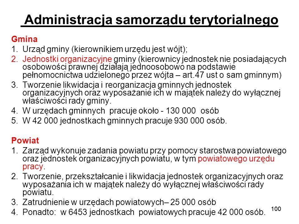 100 Administracja samorządu terytorialnego Gmina 1.Urząd gminy (kierownikiem urzędu jest wójt); 2.Jednostki organizacyjne gminy (kierownicy jednostek