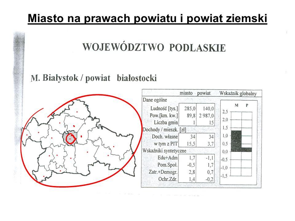 107 Miasto na prawach powiatu i powiat ziemski