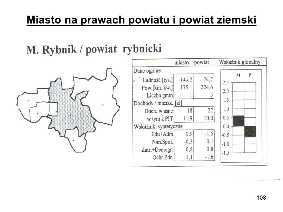108 Miasto na prawach powiatu i powiat ziemski