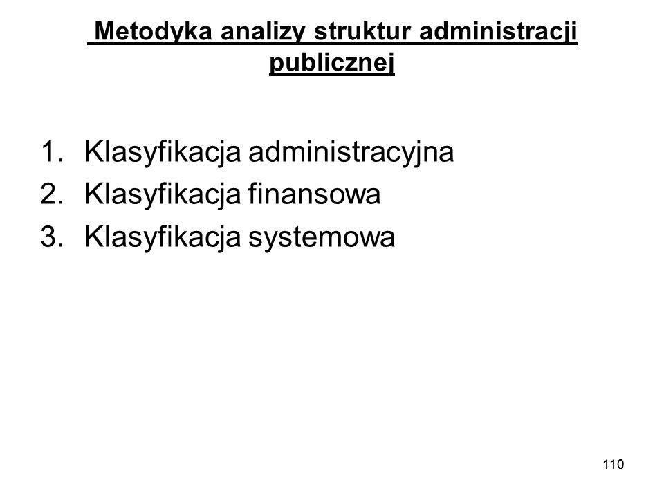 110 Metodyka analizy struktur administracji publicznej 1.Klasyfikacja administracyjna 2.Klasyfikacja finansowa 3.Klasyfikacja systemowa