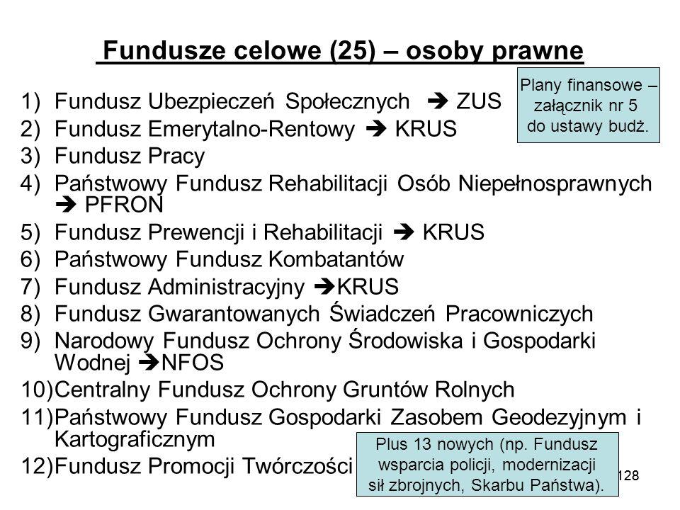 128 Fundusze celowe (25) – osoby prawne 1)Fundusz Ubezpieczeń Społecznych ZUS 2)Fundusz Emerytalno-Rentowy KRUS 3)Fundusz Pracy 4)Państwowy Fundusz Re