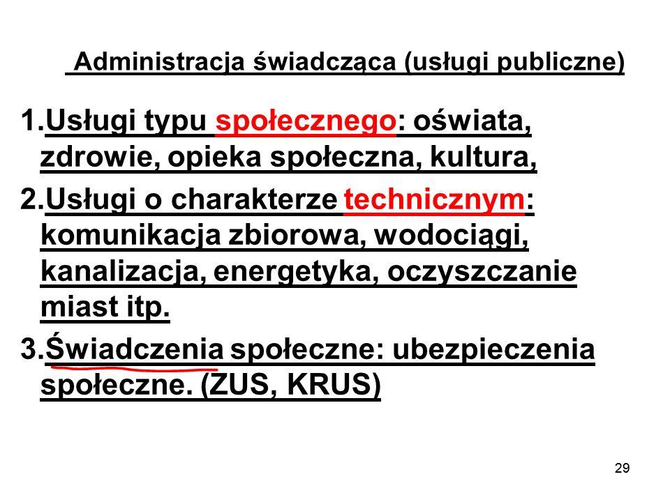29 Administracja świadcząca (usługi publiczne) 1.Usługi typu społecznego: oświata, zdrowie, opieka społeczna, kultura, 2.Usługi o charakterze technicz