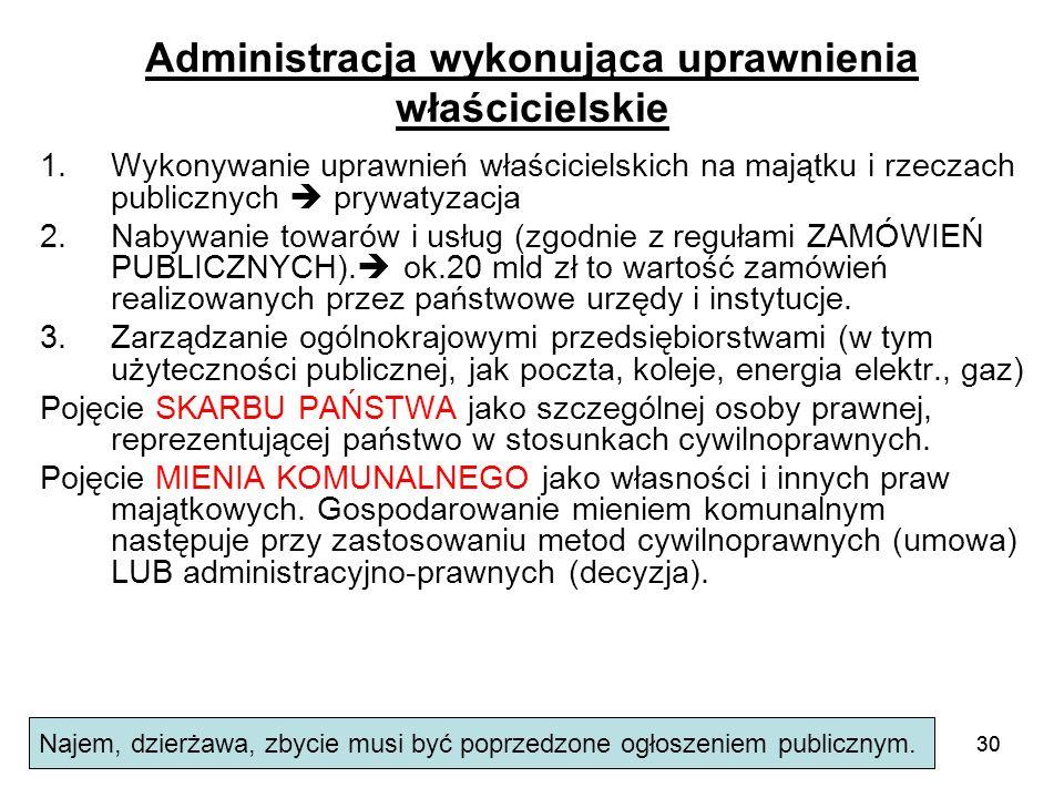 30 Administracja wykonująca uprawnienia właścicielskie 1.Wykonywanie uprawnień właścicielskich na majątku i rzeczach publicznych prywatyzacja 2.Nabywa