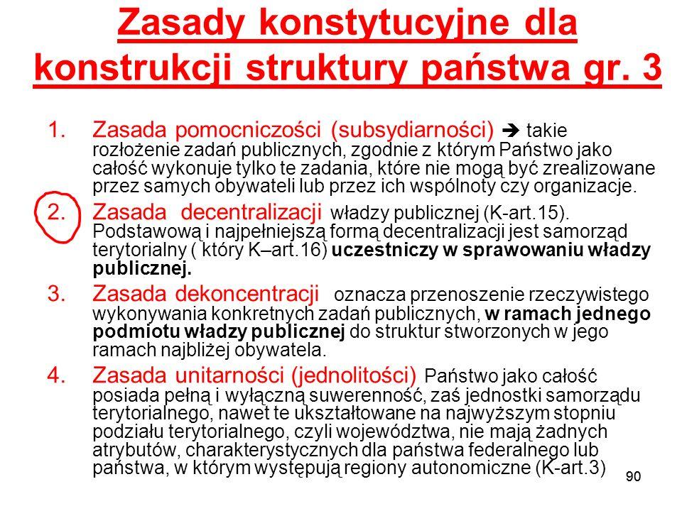 90 Zasady konstytucyjne dla konstrukcji struktury państwa gr. 3 1.Zasada pomocniczości (subsydiarności) takie rozłożenie zadań publicznych, zgodnie z
