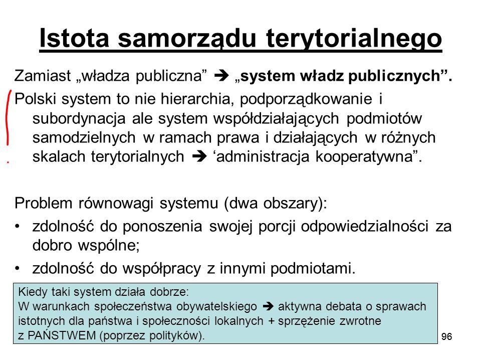 96 Istota samorządu terytorialnego Zamiast władza publiczna system władz publicznych. Polski system to nie hierarchia, podporządkowanie i subordynacja