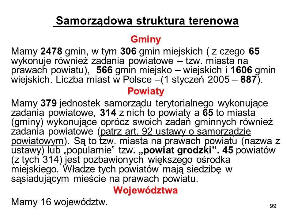 99 Samorządowa struktura terenowa Gminy Mamy 2478 gmin, w tym 306 gmin miejskich ( z czego 65 wykonuje również zadania powiatowe – tzw. miasta na praw
