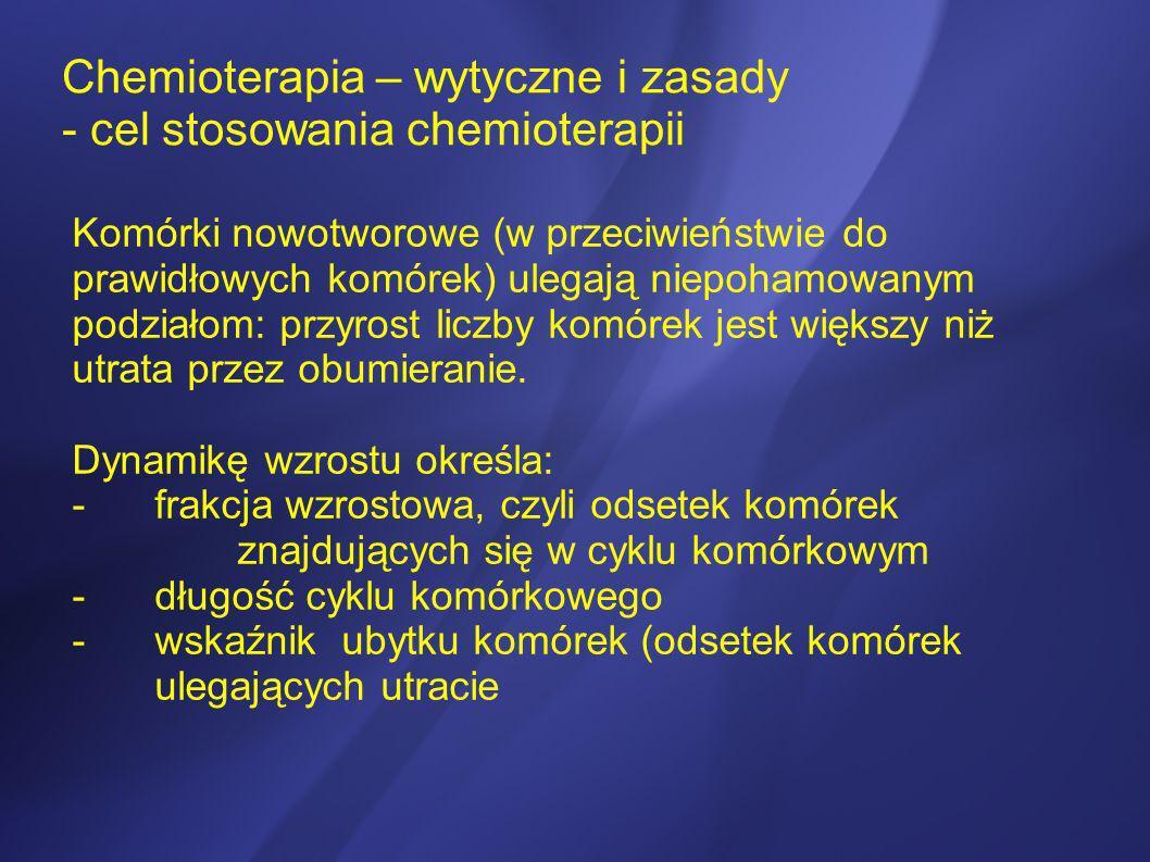 Chemioterapia – wytyczne i zasady - sposoby podawania chemioterapii Doustna: etopozyd, lomustyna, kapecytabina, endoxan hormony: tamoksifen, octan megestrolu, inhibitory aromatazy (letrozon, anastrozol) bisfosfoniany: clodronat sterydy: prednizon, dexamethason leki biologiczne (erlotynib)