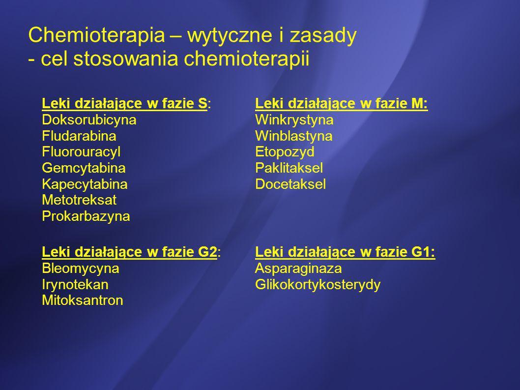 Chemioterapia – wytyczne i zasady - cel stosowania chemioterapii Leki działające w fazie S: Doksorubicyna Fludarabina Fluorouracyl Gemcytabina Kapecyt