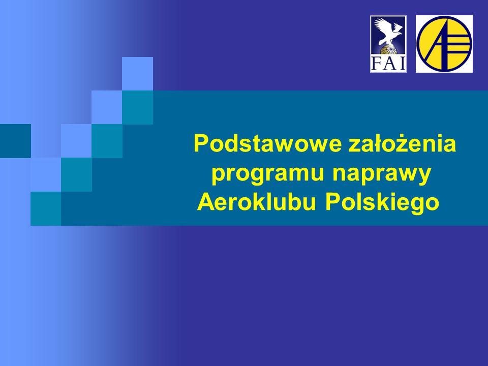 2 Naprawa Aeroklubu Polskiego 2010 Konieczność opracowania strategii dla Aeroklubu Polskiego Dokonać strategicznego wyboru: Jakie domeny mają stanowić istotę działalności AP.