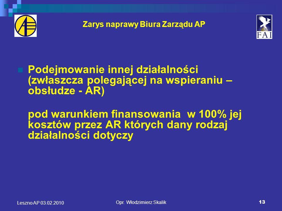 13 Zarys naprawy Biura Zarządu AP Podejmowanie innej działalności (zwłaszcza polegającej na wspieraniu – obsłudze - AR) pod warunkiem finansowania w 1