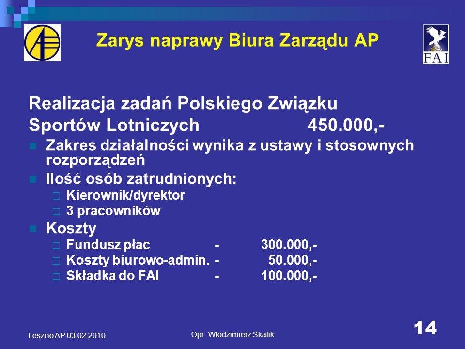 14 Zarys naprawy Biura Zarządu AP Realizacja zadań Polskiego Związku Sportów Lotniczych 450.000,- Zakres działalności wynika z ustawy i stosownych roz