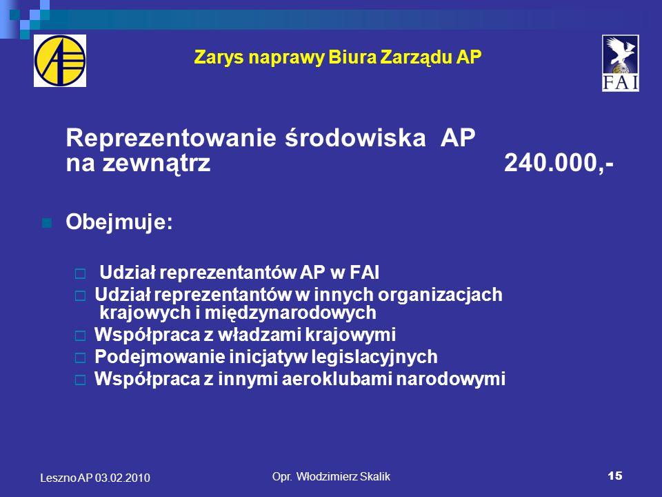 15 Zarys naprawy Biura Zarządu AP Reprezentowanie środowiska AP na zewnątrz240.000,- Obejmuje: Udział reprezentantów AP w FAI Udział reprezentantów w